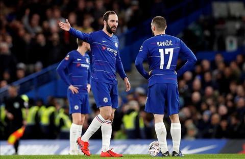 Nhận định Chelsea vs Malmo (3h ngày 222) Chật vật giải hạn hình ảnh