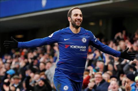 HLV Mourinho nói về tiền đạo Higuain của Chelsea hình ảnh