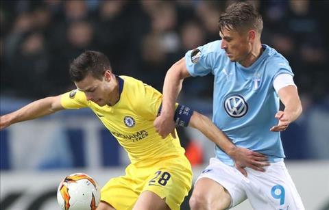 Chelsea vs Malmo Europa League