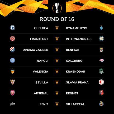 Kết quả bốc thăm Cúp C2Europa League vòng 18 201819 hình ảnh
