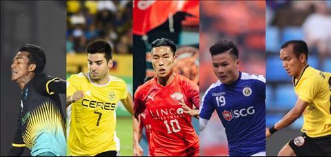 Những thông tin cần biết về AFC Cup 2019 hình ảnh