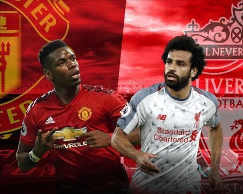 Lịch thi đấu vòng 27 Ngoại hạng Anh 201819-LTĐ bóng đá Anh hình ảnh