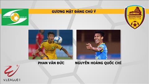 SLNA vs Quảng Nam 16h30 ngày 232 (V-League 2019) hình ảnh
