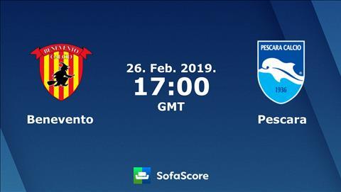 Benevento vs Pescara 0h00 ngày 272 (Hạng 2 Italia 201819) hình ảnh