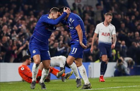 Chelsea vs Tottenham Pedro va Hazard