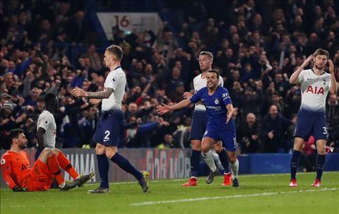 HLV Pochettino phát biểu trận Chelsea 2-0 Tottenham hình ảnh
