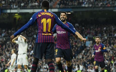 Những thống kê không thể bỏ qua sau trận đấu Real 0-3 Barca hình ảnh