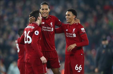 Virgil van Dijk va robertson cua Liverpool
