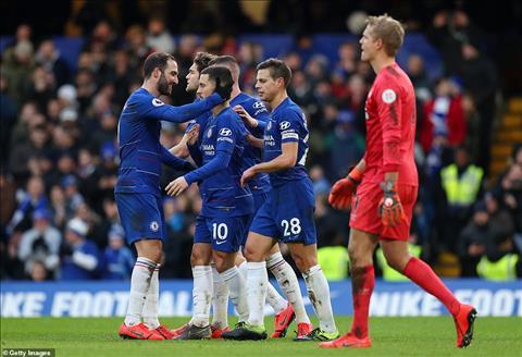 Higuain va Hazard toa sang giup Chelsea danh bai Huddersfield 5-0