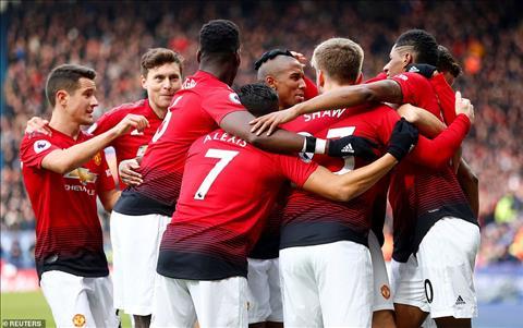Nhan dinh Fulham vs MU vong 26 Premier League 2018/19