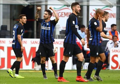 Kết quả trận đấu Inter Milan vs SPAL 2-0 Serie A 201819 hình ảnh