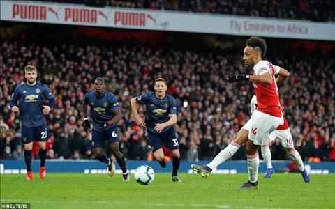 Arsenal vs M.U Aubameyang da pen