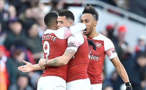 Điểm số Arsenal vs MU vòng 30 giải Ngoại hạng hình ảnh