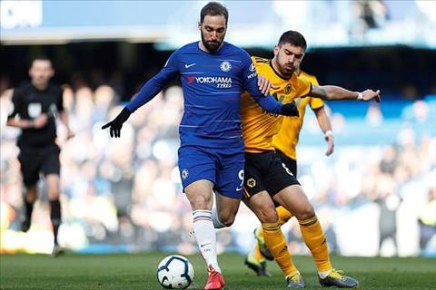 Dư âm Chelsea 1-1 Wolves Đâu rồi bóng dáng quân vương hình ảnh
