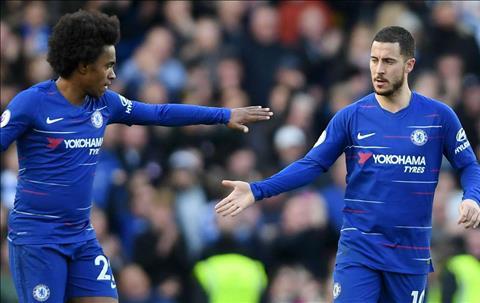 Eden Hazard lập kỷ lục ghi bàn sau trận hòa 1-1 trước Wolves hình ảnh