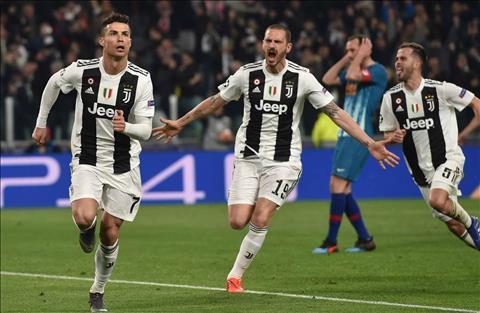 Leonardo Bonucci phát biểu sau trận Juventus 3-0 Atletico Madrid hình ảnh
