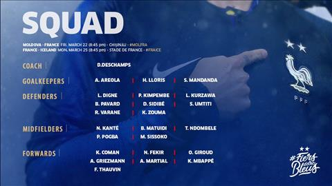 Danh sach doi hinh tuyen Phap duoc trieu tap cho hai tran gap Moldova va Iceland o vong loai Euro 2020