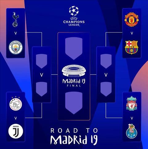 Phan nhanh cac vong con lai cua Champions League 2018/19