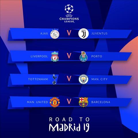 Bốc thăm tứ kết Champions League 201819 Siêu đại chiến MU vs Barca; nội chiến Tottenham vs Man City hình ảnh 2
