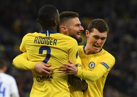 Thống kê Dynamo Kiev vs Chelsea - Lượt về vòng 18 Europa League hình ảnh
