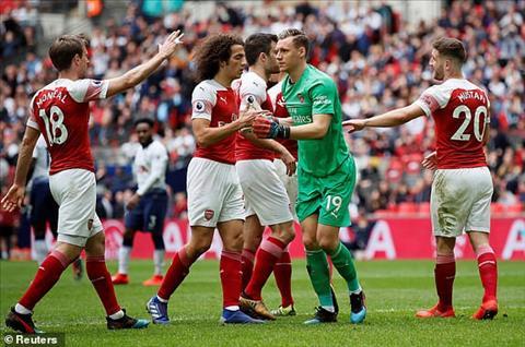 HLV Emery phát biểu trận Tottenham 1-1 Arsenal hình ảnh
