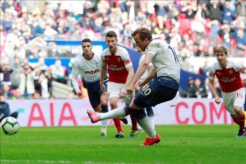 Những thống kê ấn tượng sau trận đấu Tottenham 1-1 Arsenal hình ảnh