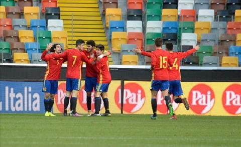 U19 Tây Ban Nha vs U19 Slovenia 22h30 ngày 203 (Vòng loại U19 Châu Âu 2019) hình ảnh