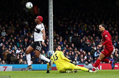 Van Dijk nói về sai lầm trận Fulham 1-2 Liverpool hình ảnh
