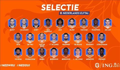 Nhận định Hà Lan vs Belarus (2h45 ngày 223) Khởi động cho đại chiến hình ảnh 2