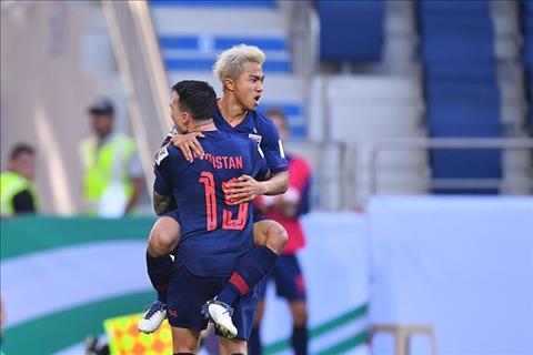 Bóng đá Thái Lan đang thiếu những tiền đạo giỏi  hình ảnh