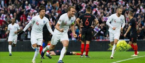 Nhận định Anh vs CH Séc (02h45 ngày 233) Vạn sự khởi đầu nan! hình ảnh