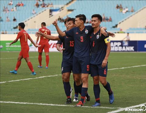 U23 Thái Lan có nguy cơ bị loại khỏi VCK U23 châu Á 2020 hình ảnh