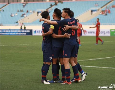U23 Thai Lan
