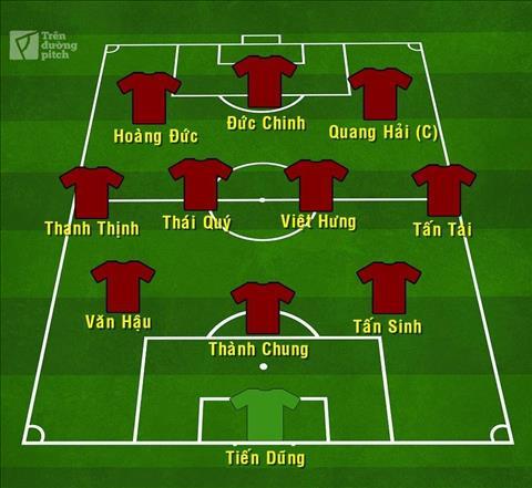 doi hinh xuat phat U23 Viet Nam truoc U23 Indonesia