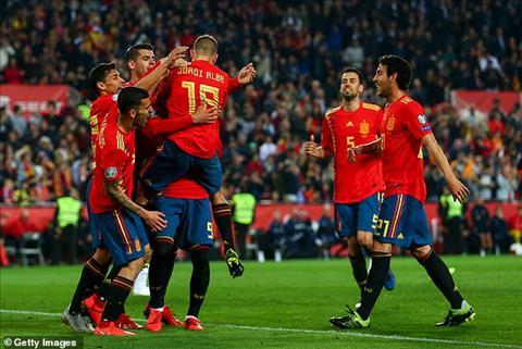 Trực tiếp Tây Ban Nha vs Na Uy vòng loại Euro 2020 hôm nay 243 hình ảnh