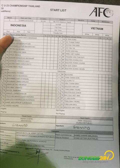 Danh sach dang ky U23 Indonesia