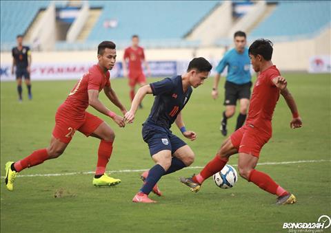 Link xem truc tiep U23 Thai Lan vs U23 Brunei 17h00 24/3/2019