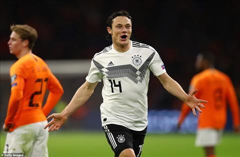 Trực tiếp Hà Lan vs Đức xem bóng đá vòng loại Euro 2020 hôm nay hình ảnh