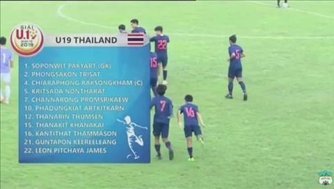 U19 Việt Nam 0-0 U19 Thái Lan (KT) Trận hòa đáng tiếc hình ảnh 2