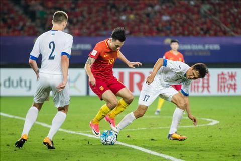 Trung Quốc vs Uzbekistan 14h30 ngày 253 (Giao hữu quốc tế) hình ảnh