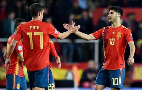 Jaime Mata va Asensio TBN vs Na Uy