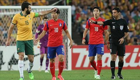 U23 Han Quoc vs U23 Australia