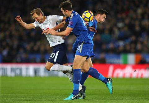 Leicester khong ban Harry Maguire va Ben Chilwell