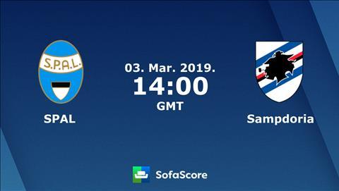 SPAL vs Sampdoria 21h00 ngày 33 (Serie A 201819) hình ảnh