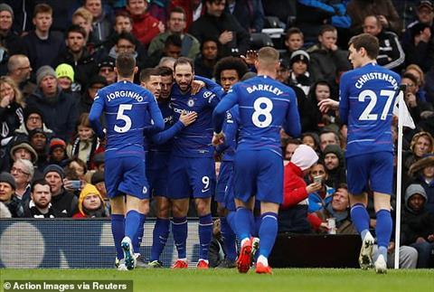 Điểm nhấn trận Fulham vs Chelsea vòng 29 Ngoại hạng Anh 201819 hình ảnh
