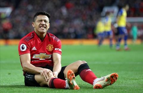 HLV Solskjaer báo tin buồn về chấn thương của Sanchez hình ảnh