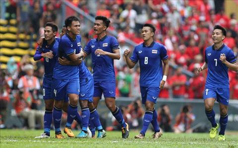 U23 Thai Lan muon co luc luong tot nhat dau Viet Nam