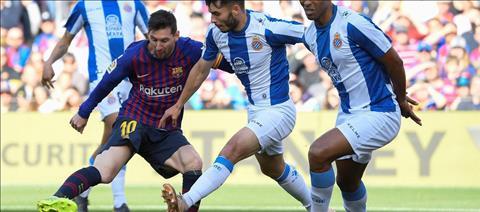 Kết quả Barca vs Espanyol KQ bóng đá Tây Ban Nha La Liga 201819 hình ảnh