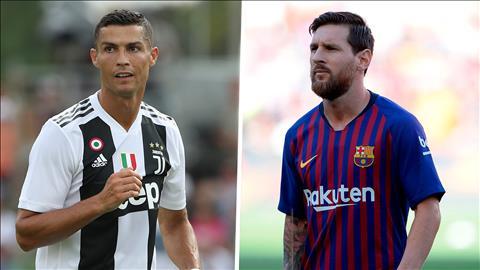 Messi nhớ Ronaldo và hy vọng tái ngộ ở chung kết Champions League hình ảnh