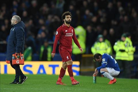 Salah vs Evertonvs 0-0